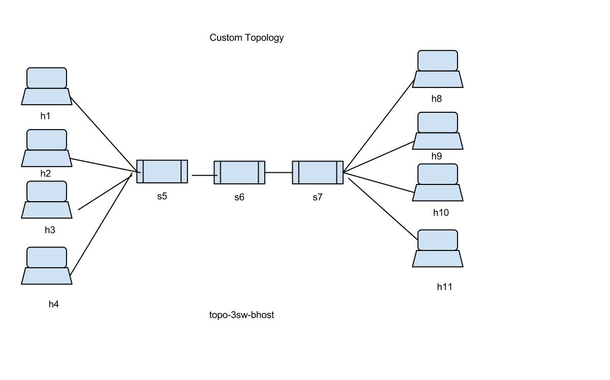 From Rlantz At Csstanfordedu Sat Dec 1 001030 2012 Automate Remote Start Wiring Diagram Attachment 0001